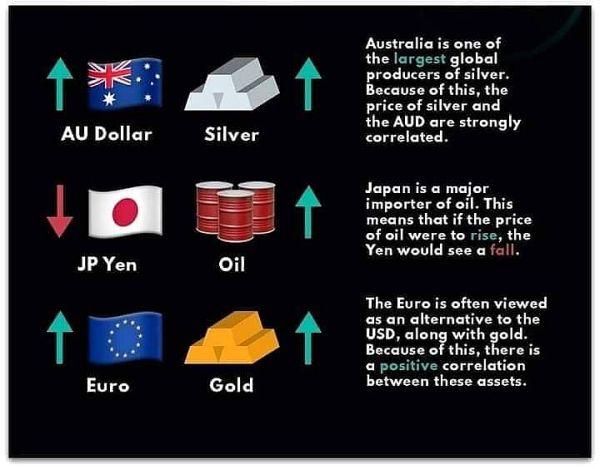 Don't ignore correlation between markets