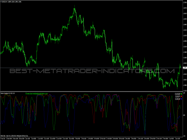 Forex correlation indicator mt4