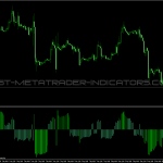 Max Range Indicator