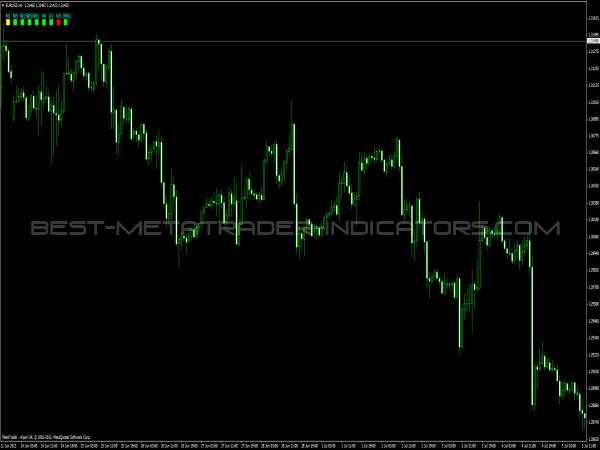 Free Indicators GG TrendBar - TH2EA