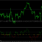 RSI with Trend Catcher signal