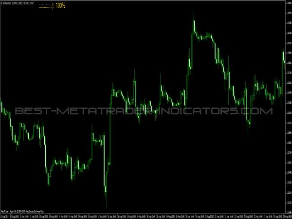 Bartimer for Forex Traders