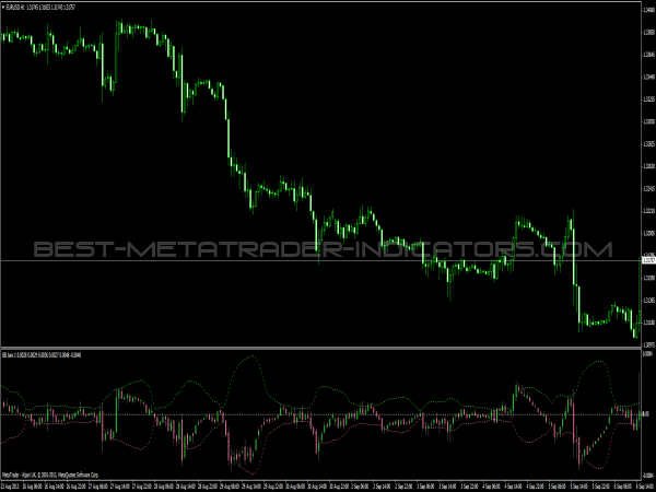 institutional forex system 2