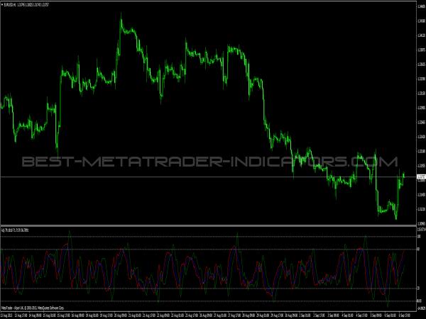 KDJ MT4 Indicator