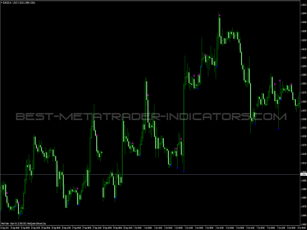 osWAD RSI Buy & Sell Indicator