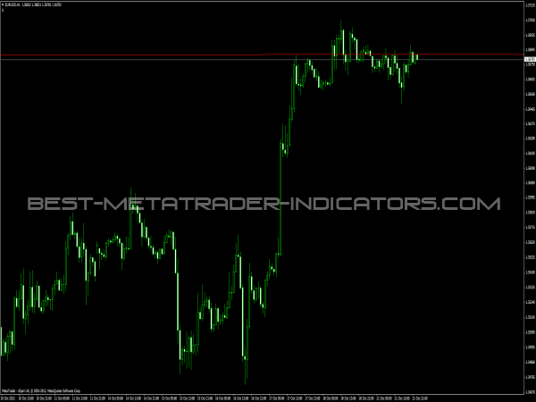 Paral MT4 Indicator for Trading