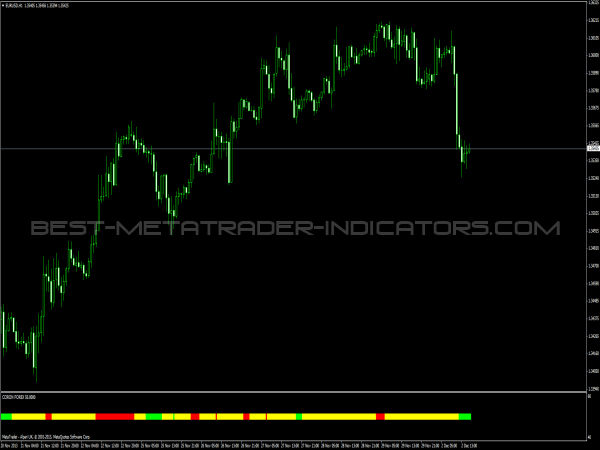 Free download delta force forex indicator