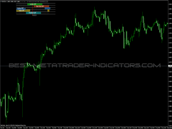 Forex Market Hours GMT » MT4 Indicators MQ4 & EX4 » Best-MetaTrader-Indicators.com