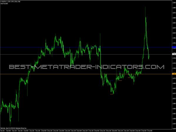 Icwr forex trading indicator
