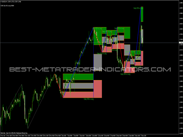 Icwr forex trading indicator