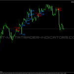 Three-Four Continuation Pattern