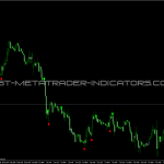 Japan Indicator