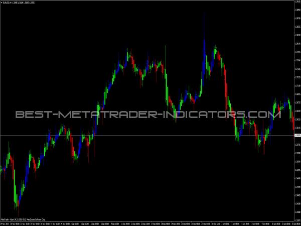Painter MQ4 Indicator for MT4