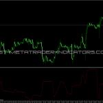 Volatility Indicator