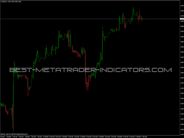 Altr Trend Indicator