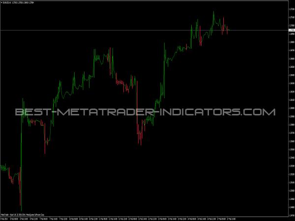 Altr Trend Indicator - MT4 Indicators