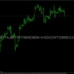 ATR Chart Labeled
