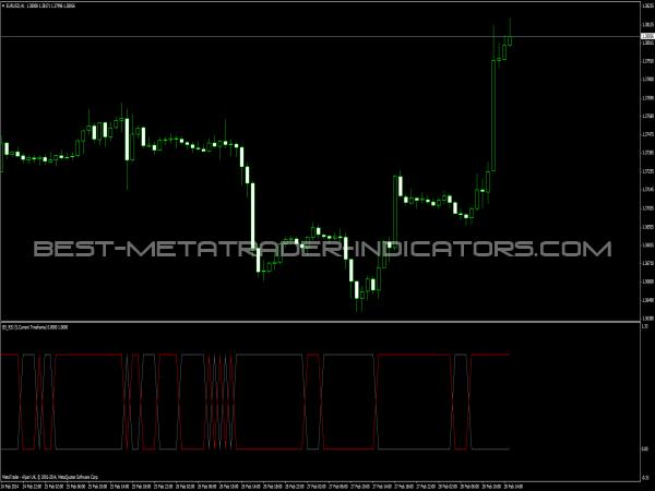Rsi forex indicator download
