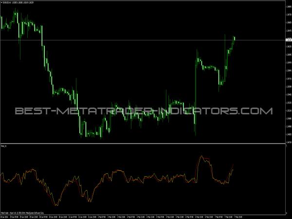 Forex NN Indicator