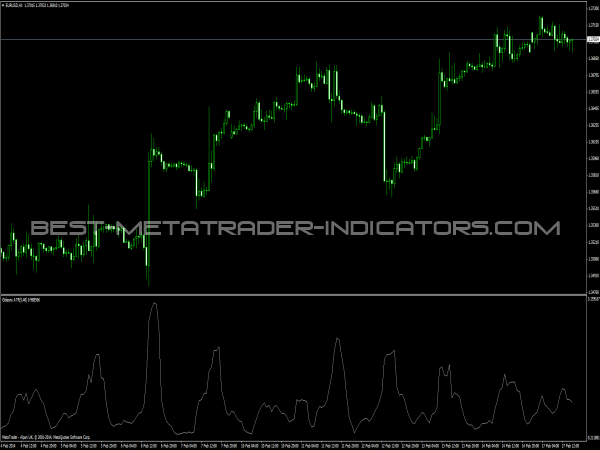Gideos ATR Indicator - MT4 Indicators