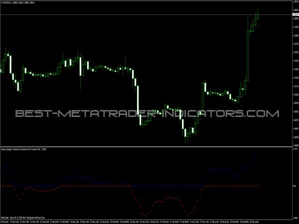 Kuskus Starlight Indicator