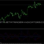BBflat Indicator