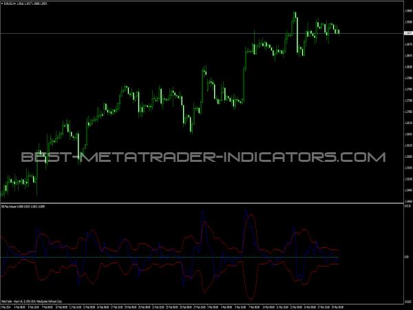 Hurst exponent trading system