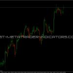 Candlesticks Bw Indicator