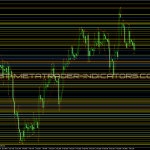Market Structure Low Indicator
