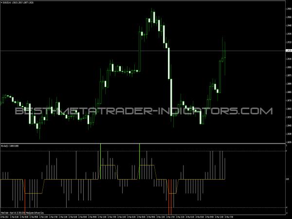 Rd Combo Indicator