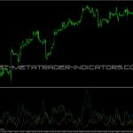Sm ADX Indicator