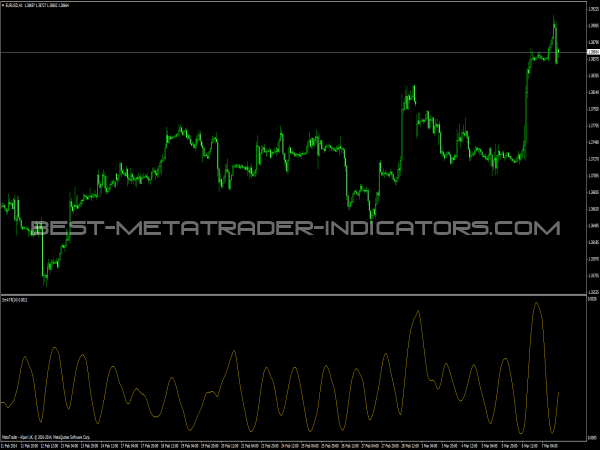 Forex atm indicator