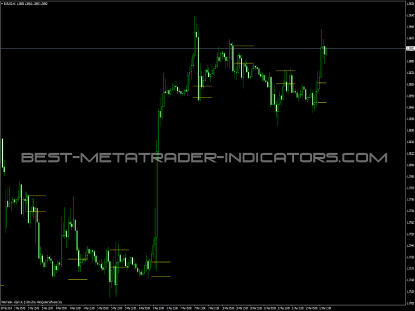 Var Break Indicator for MetaTrader 4