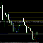 1-2-3 Pattern Indicator