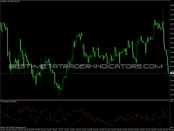 Forex atr in pips