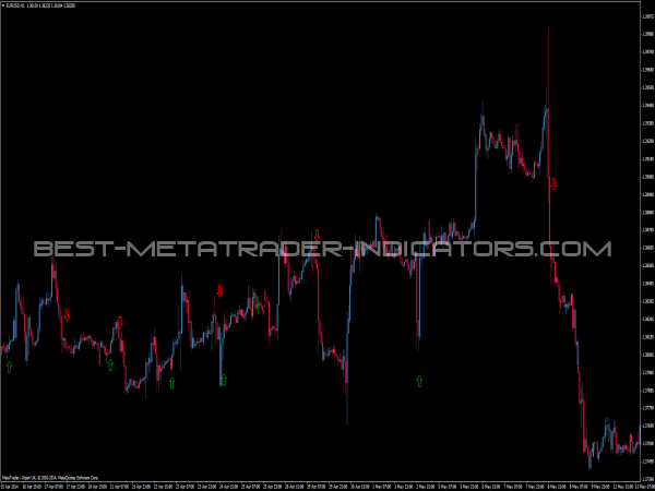 binary options metatrader indicators mt4