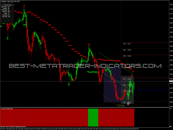 binary options strategy mt4 indicators download