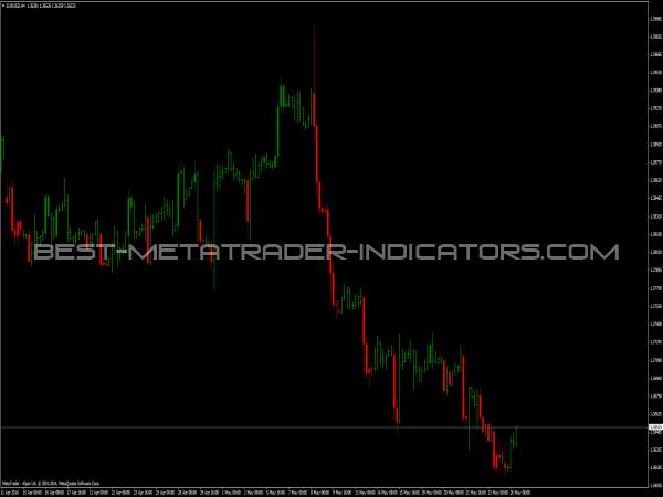 Best forex custom indicators