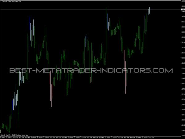 i4 GoldenLionTrend MT4 Indicator for Forex Trading