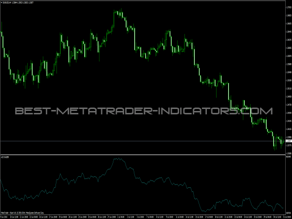 Advanced ADX Indicator for MT4