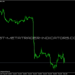 ZCOMFX Daily Trend Indicator