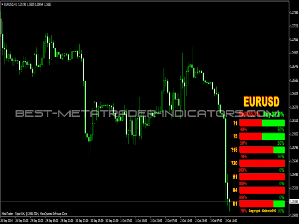 Forex candle clock indicator