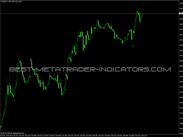 Binary Option Signals for MetaTrader 4
