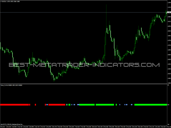 FXprime Indicator for MetaTrader 4