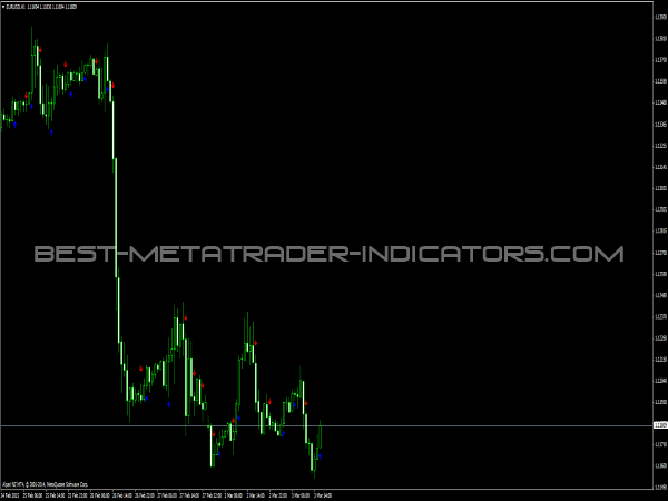 Kill Binary Options Signals Indicator
