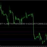 Pulse Fibonacci Pivot Indicator