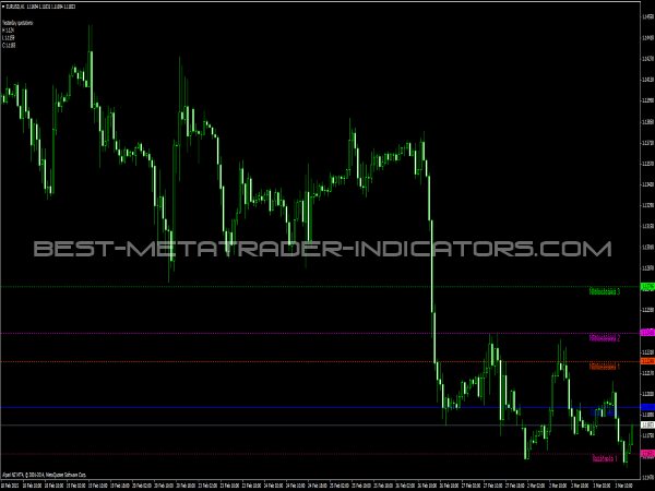 5emas forex indicators
