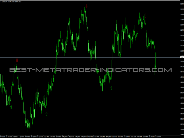 Options trading metatrader