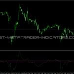 FX Trender