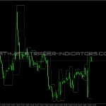 iFractal Channel